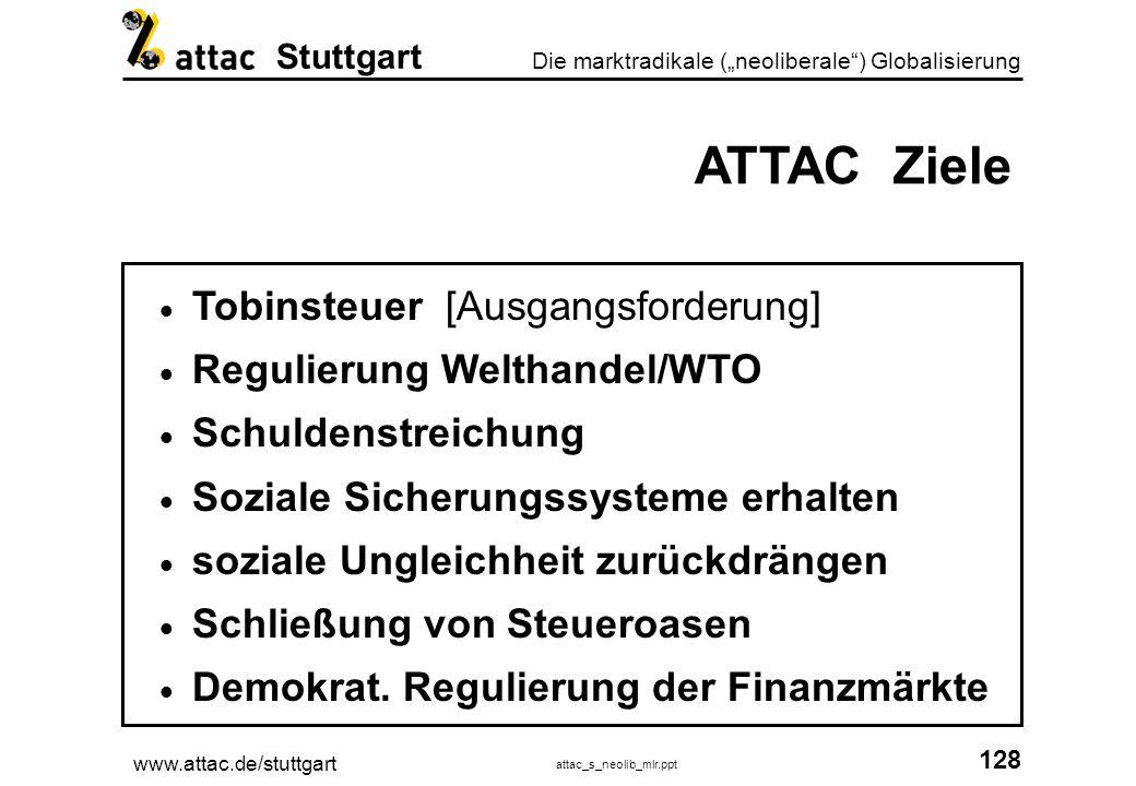 ATTAC Ziele Tobinsteuer [Ausgangsforderung] Regulierung Welthandel/WTO